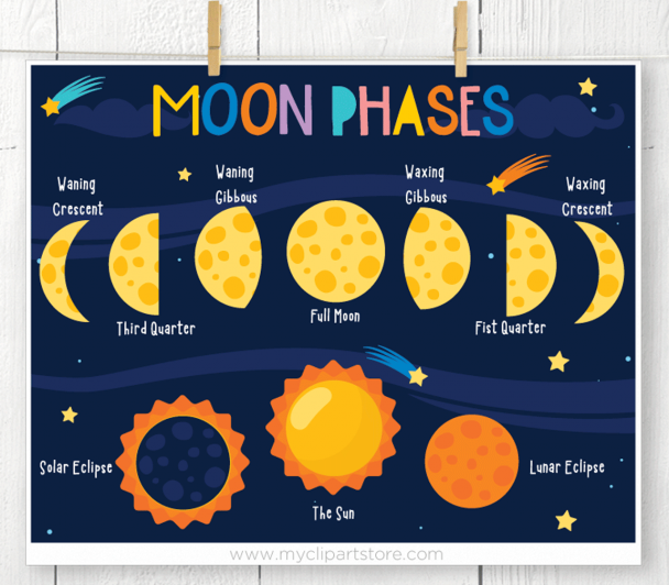 Moon Phases Vector Clipart
